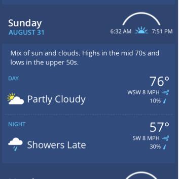 Race Weather